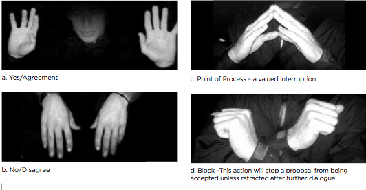 Hand signals used in Occupy General Assemblies